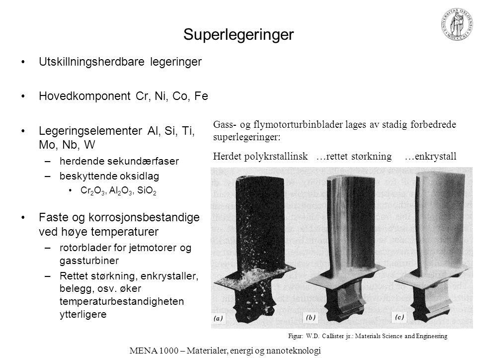 MENA 1000 – Materialer, energi og nanoteknologi Superlegeringer Utskillningsherdbare legeringer Hovedkomponent Cr, Ni, Co, Fe Legeringselementer Al, S