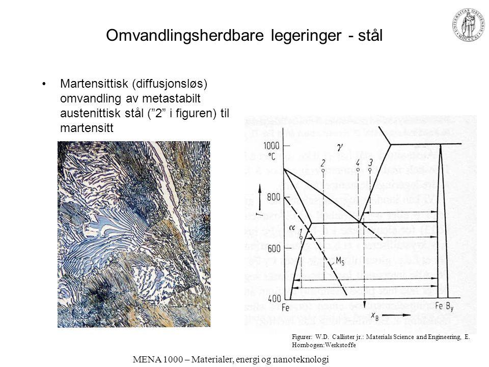 MENA 1000 – Materialer, energi og nanoteknologi Omvandlingsherdbare legeringer - stål Martensittisk (diffusjonsløs) omvandling av metastabilt austenit