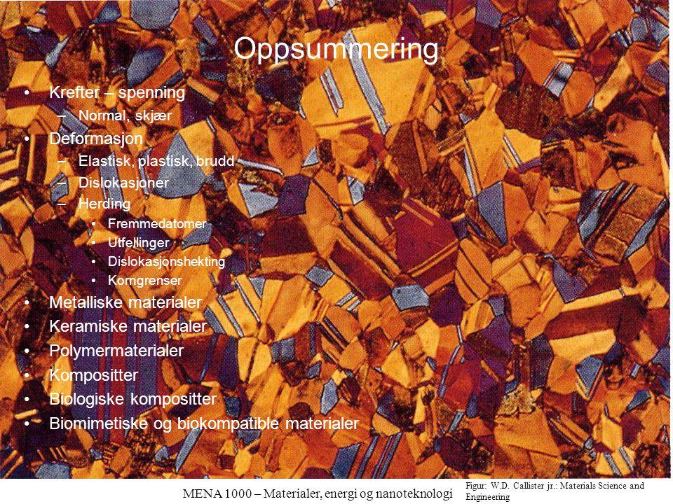 MENA 1000 – Materialer, energi og nanoteknologi Oppsummering Krefter – spenning –Normal, skjær Deformasjon –Elastisk, plastisk, brudd –Dislokasjoner –