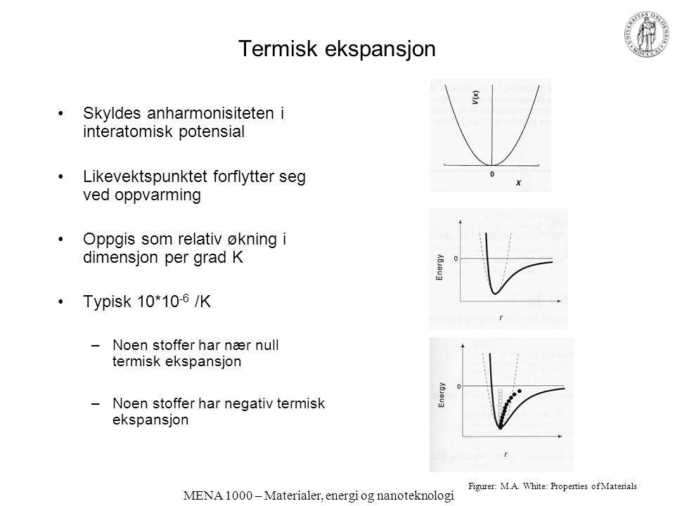 MENA 1000 – Materialer, energi og nanoteknologi Utskillningsherdbare legeringer Høyere innhold av legeringselement Tofaseområde Dislokasjoner hindres av utfellinger Figurer: W.D.
