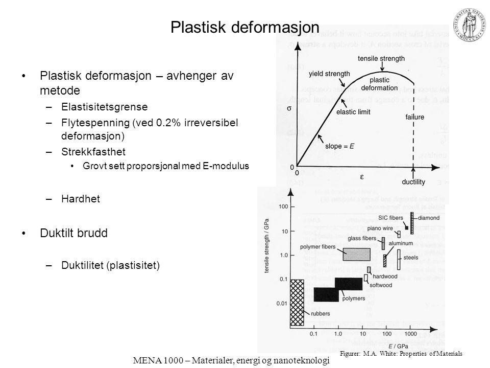MENA 1000 – Materialer, energi og nanoteknologi Plastisk deformasjon Skyldes skjærspenninger Foregår i tettpakkede plan – glideplan Tresca-kriteriet: Relasjon mellom flytgrense og kritisk skjærspenning: σ 0 = 2 τ 0 Figurer: A.