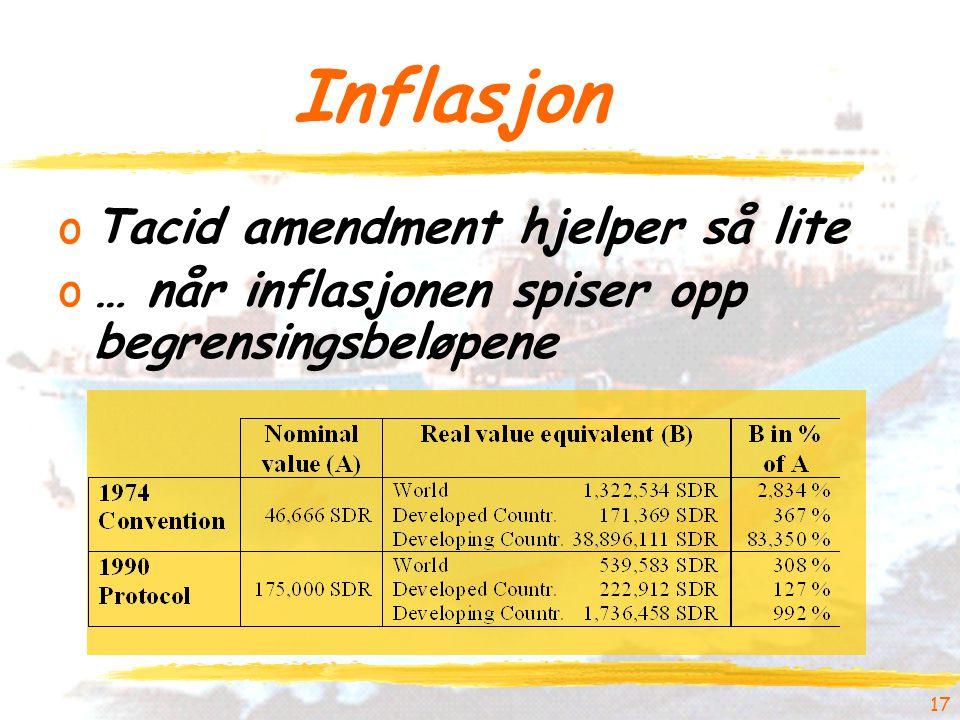 17 Inflasjon oTacid amendment hjelper så lite o… når inflasjonen spiser opp begrensingsbeløpene