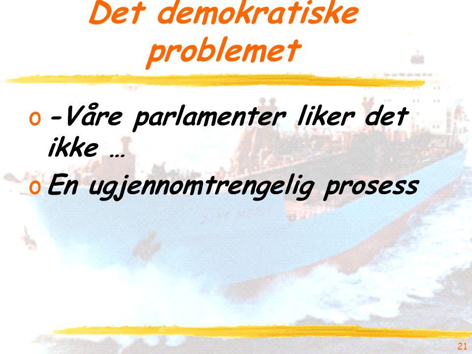 21 Det demokratiske problemet o-Våre parlamenter liker det ikke … oEn ugjennomtrengelig prosess