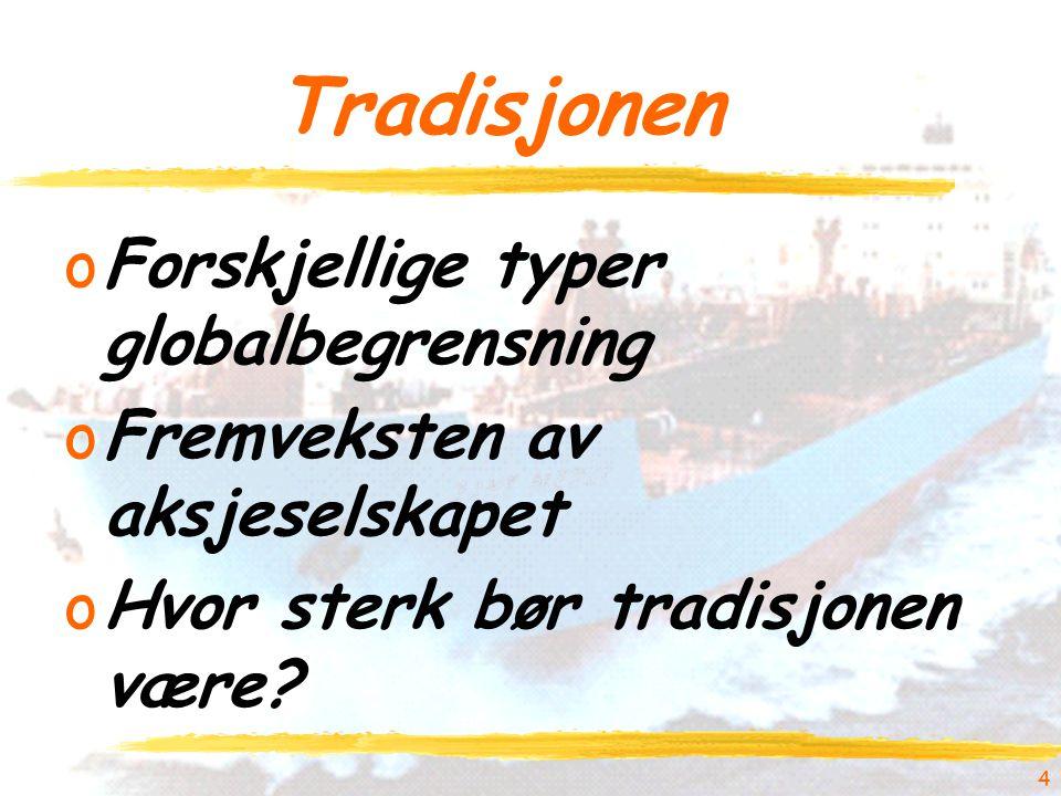4 Tradisjonen oForskjellige typer globalbegrensning oFremveksten av aksjeselskapet oHvor sterk bør tradisjonen være?