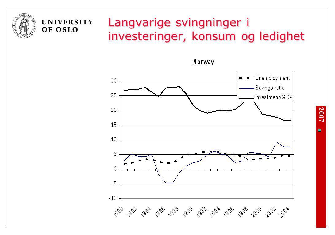 2007 Langvarige svingninger i investeringer, konsum og ledighet