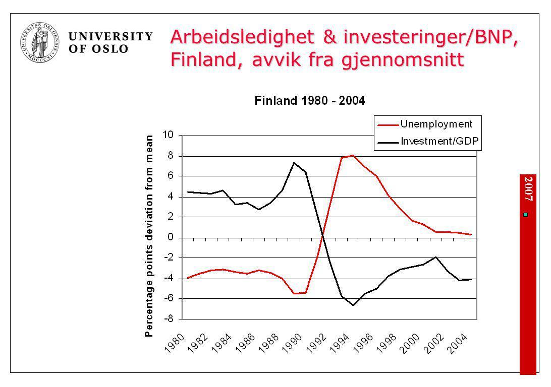 2007 Arbeidsledighet & investeringer/BNP, Finland, avvik fra gjennomsnitt