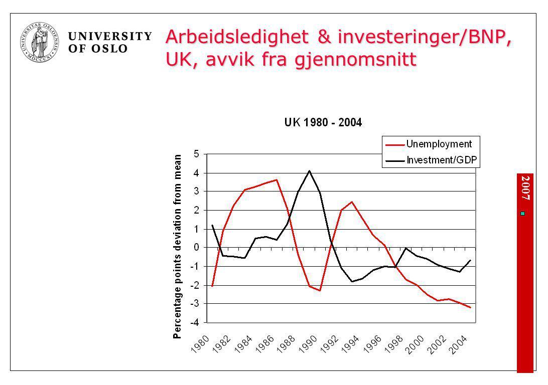 2007 Arbeidsledighet & investeringer/BNP, UK, avvik fra gjennomsnitt