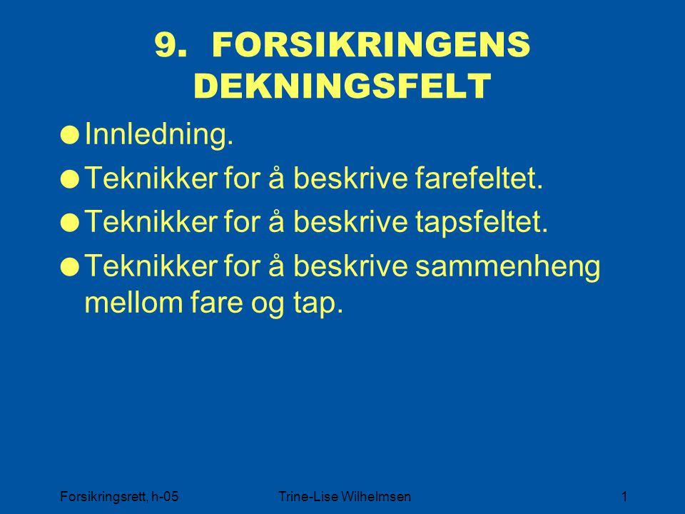 Forsikringsrett, h-05Trine-Lise Wilhelmsen1 9. FORSIKRINGENS DEKNINGSFELT  Innledning.  Teknikker for å beskrive farefeltet.  Teknikker for å beskr