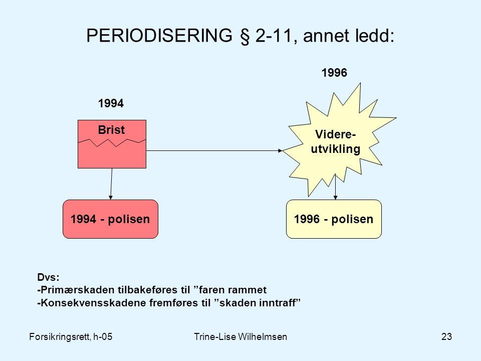Forsikringsrett, h-05Trine-Lise Wilhelmsen23 PERIODISERING § 2-11, annet ledd: Videre- utvikling Brist 1994 1996 1994 - polisen1996 - polisen Dvs: -Pr