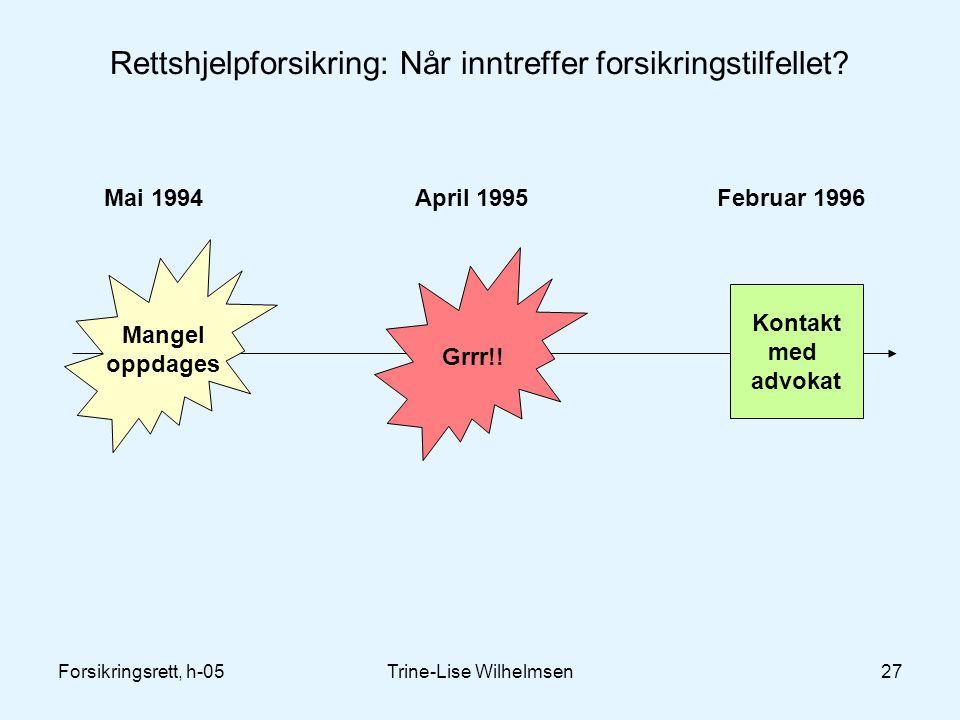 Forsikringsrett, h-05Trine-Lise Wilhelmsen27 Rettshjelpforsikring: Når inntreffer forsikringstilfellet? Mangel oppdages Grrr!! Kontakt med advokat Mai