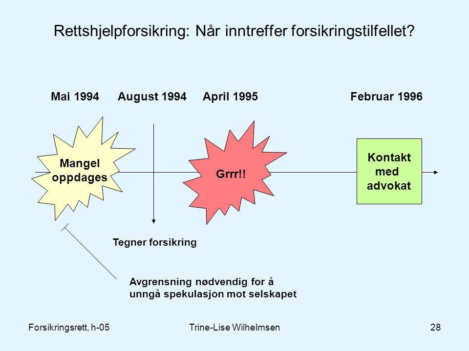 Forsikringsrett, h-05Trine-Lise Wilhelmsen28 Rettshjelpforsikring: Når inntreffer forsikringstilfellet? Mangel oppdages Grrr!! Kontakt med advokat Mai
