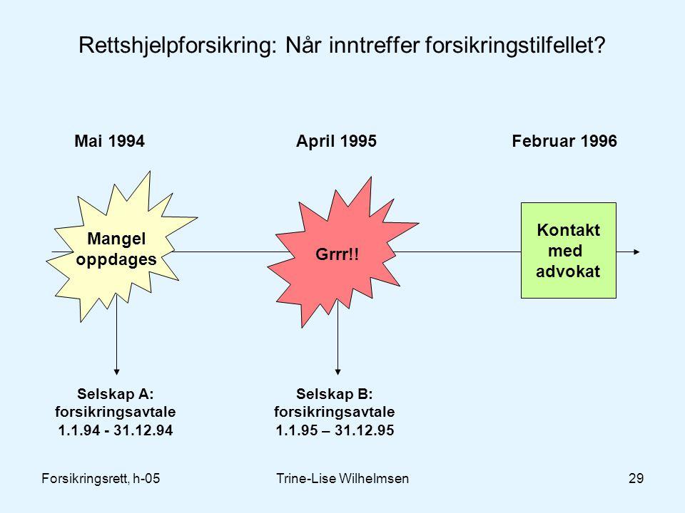 Forsikringsrett, h-05Trine-Lise Wilhelmsen29 Rettshjelpforsikring: Når inntreffer forsikringstilfellet? Mangel oppdages Grrr!! Kontakt med advokat Mai