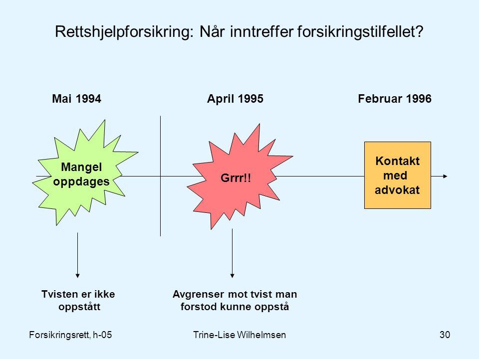 Forsikringsrett, h-05Trine-Lise Wilhelmsen30 Rettshjelpforsikring: Når inntreffer forsikringstilfellet? Mangel oppdages Grrr!! Kontakt med advokat Mai