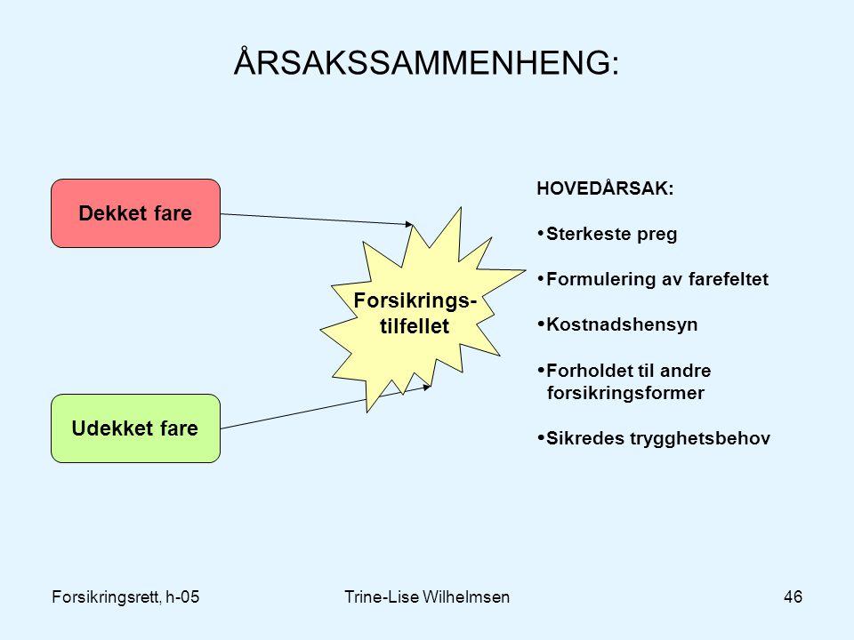Forsikringsrett, h-05Trine-Lise Wilhelmsen46 ÅRSAKSSAMMENHENG: Dekket fare Udekket fare Forsikrings- tilfellet HOVEDÅRSAK:  Sterkeste preg  Formuler