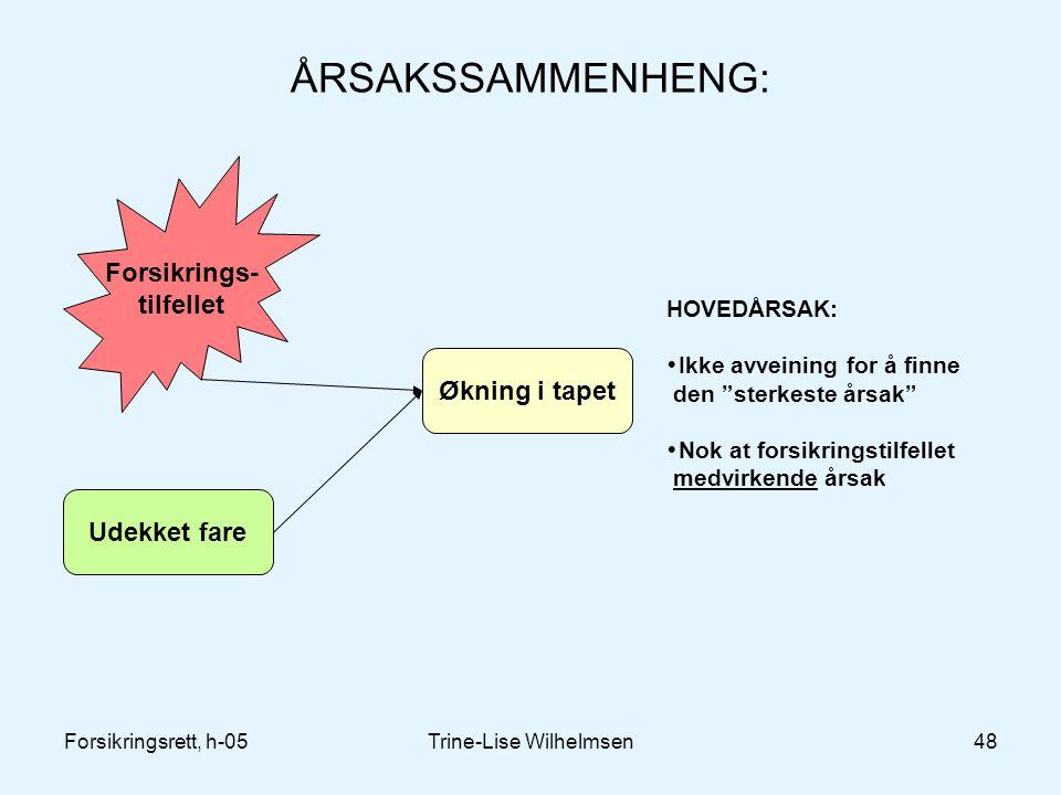 Forsikringsrett, h-05Trine-Lise Wilhelmsen48 ÅRSAKSSAMMENHENG: Økning i tapet Udekket fare Forsikrings- tilfellet HOVEDÅRSAK:  Ikke avveining for å f
