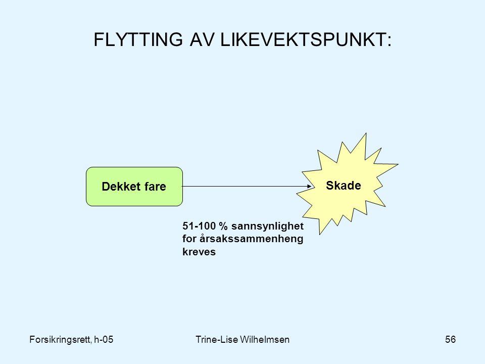Forsikringsrett, h-05Trine-Lise Wilhelmsen56 FLYTTING AV LIKEVEKTSPUNKT: Dekket fare Skade 51-100 % sannsynlighet for årsakssammenheng kreves