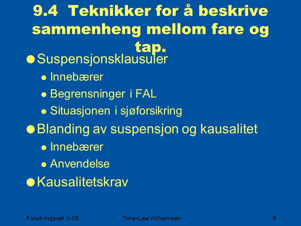 Forsikringsrett, h-05Trine-Lise Wilhelmsen9 9.4 Teknikker for å beskrive sammenheng mellom fare og tap.  Suspensjonsklausuler Innebærer Begrensninger