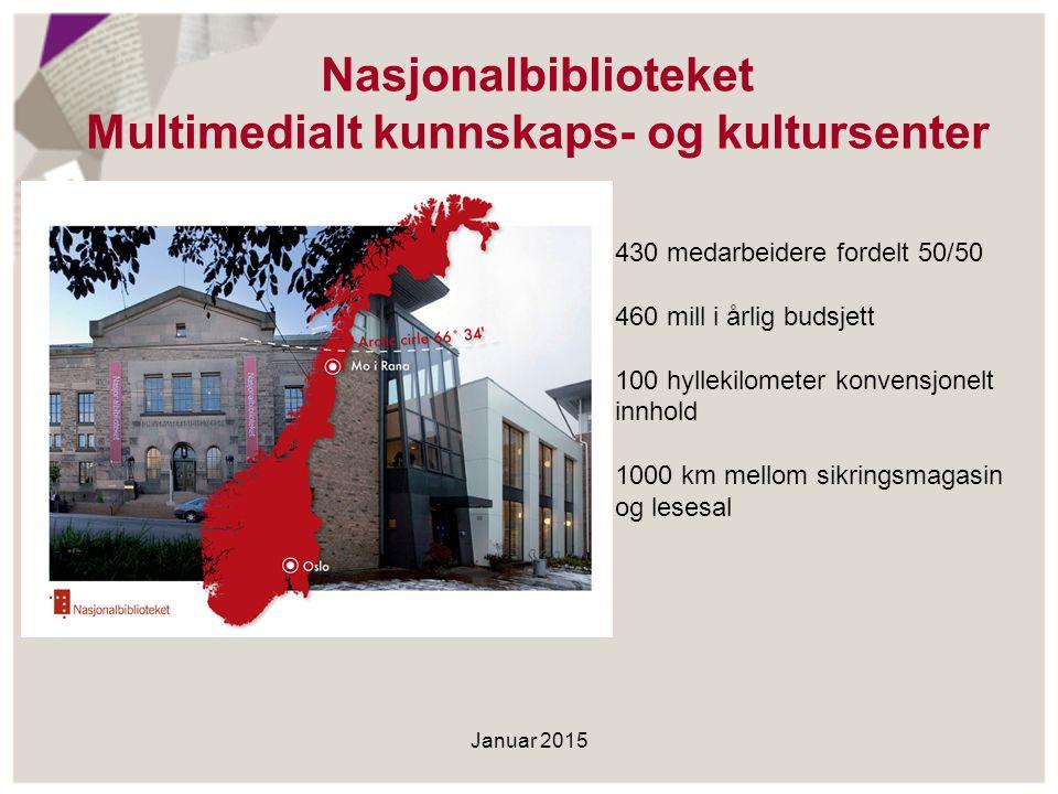 Nasjonalbiblioteket Multimedialt kunnskaps- og kultursenter 430 medarbeidere fordelt 50/50 460 mill i årlig budsjett 100 hyllekilometer konvensjonelt