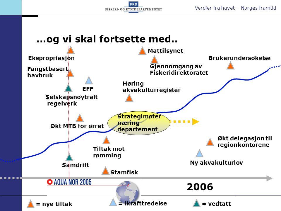 Verdier fra havet – Norges framtid Nasjonale rammebetingelser Fra 2003; fokusert og gjennomført en lang rekke endringer og tilpasninger, eksempler; −konkursforskriften −avvikling av fôrkvoter −nytt produksjonsregime (MTB) −ny klareringsforskrift (tidl.