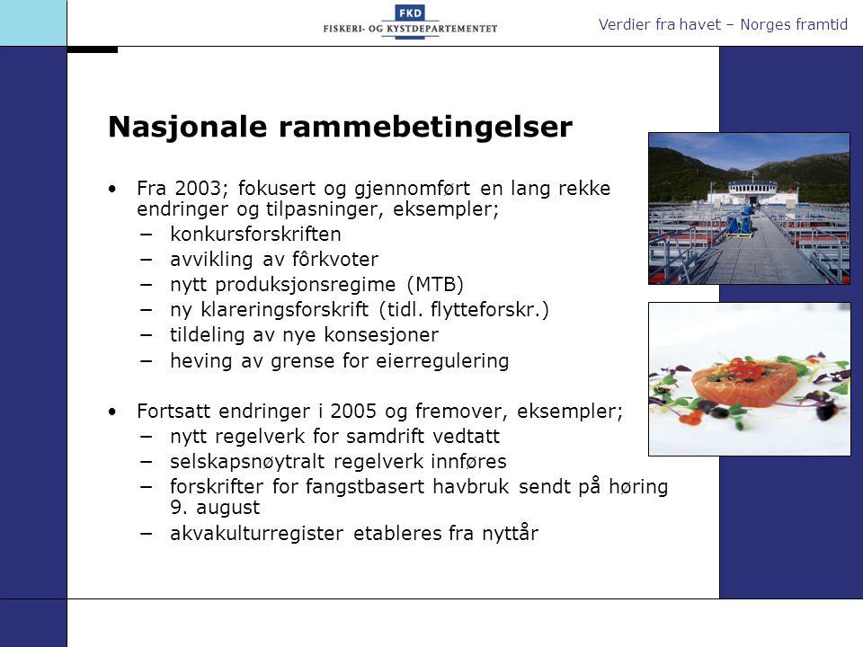 Verdier fra havet – Norges framtid Nasjonale rammebetingelser Fra 2003; fokusert og gjennomført en lang rekke endringer og tilpasninger, eksempler; −k