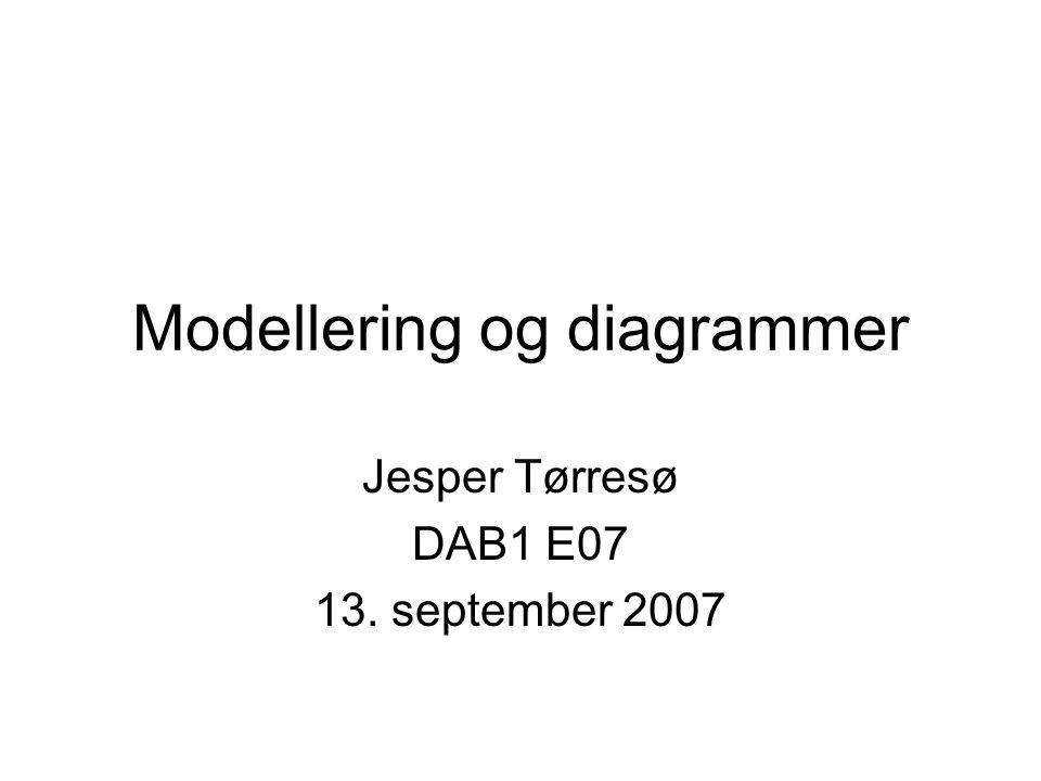 Lektion 13/9 2007 Primære fokus på ERD diagrammer for at koble udviklingsarbejdet til en Relationsdatabase De samme begreber og teknikker kan også bruges i forbindelse med UML diagrammer, som vi kun ser på summarisk Modelleringsprincipperne er i fokus!!