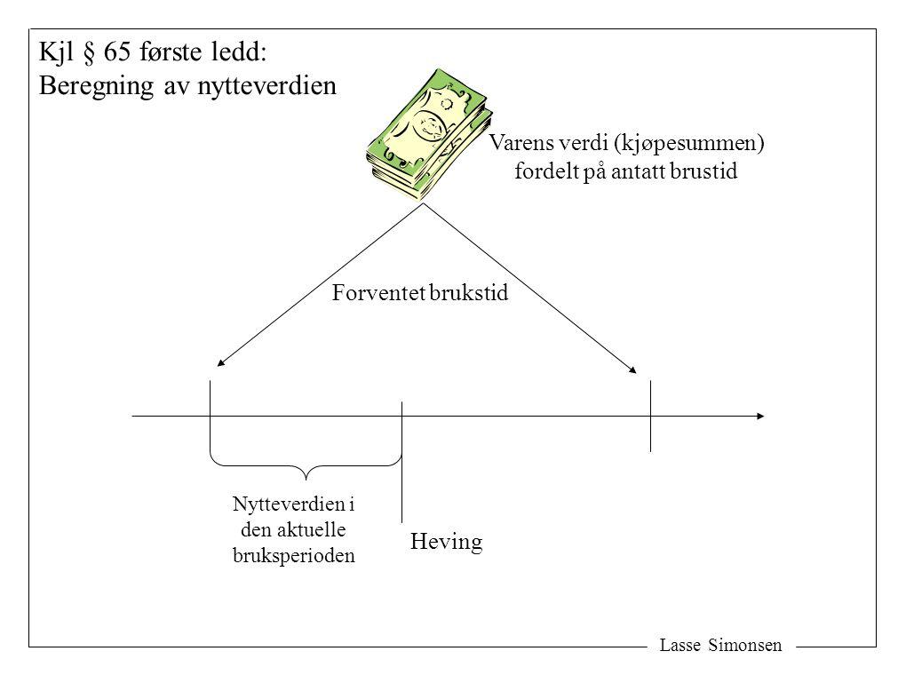 Lasse Simonsen Forventet brukstid Heving Nytteverdien i den aktuelle bruksperioden Kjl § 65 første ledd: Beregning av nytteverdien Varens verdi (kjøpe