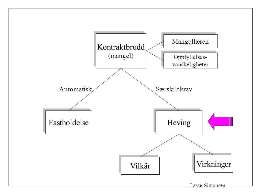 Lasse Simonsen Kontraktbrudd (mangel) Kontraktbrudd (mangel) Fastholdelse Heving Automatisk Mangellæren Oppfyllelses- vanskeligheter Oppfyllelses- vanskeligheter Virkninger Vilkår Særskilt krav