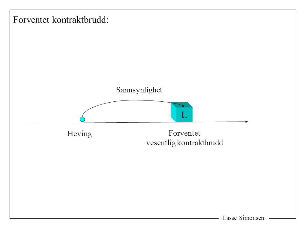 Lasse Simonsen Heving L Forventet vesentlig kontraktbrudd Sannsynlighet Forventet kontraktbrudd: