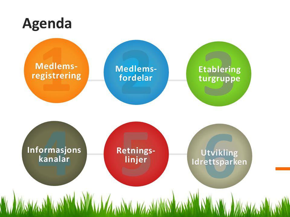 Agenda 1 Medlems- registrering 2 Medlems- fordelar 3 Etablering turgruppe 6UtviklingIdrettsparken 5 Retnings- linjer 4 Informasjons kanalar