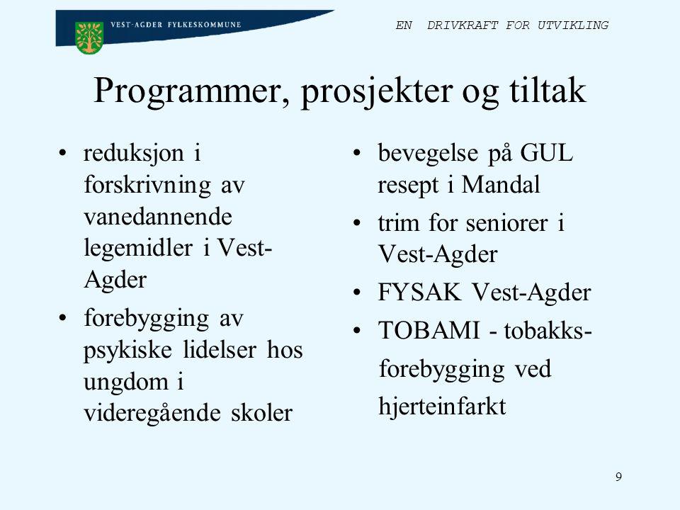 EN DRIVKRAFT FOR UTVIKLING 10 Programmer, prosjekter og tiltak Nordisk folkehelsekonferanse 1999 Kristiansand Folkehelsedagene 2000, 2001 og 2002 Folkehelse i Fylkesplanen Tilskudd til frivillige organisasjoner