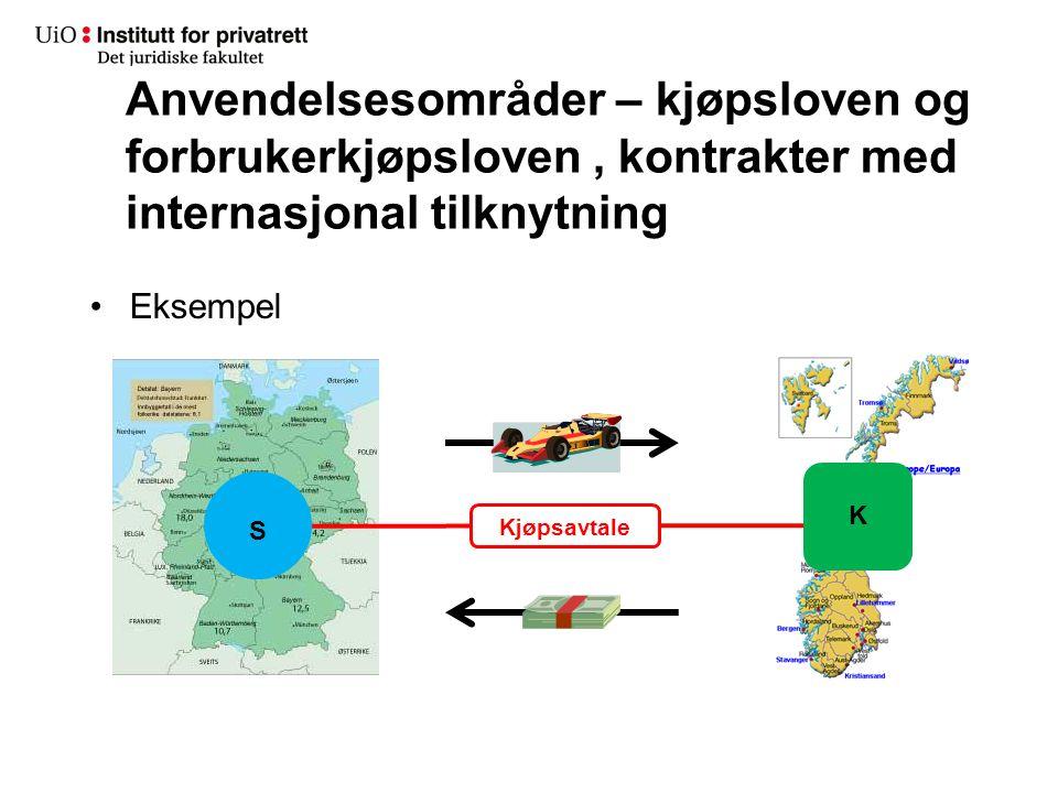 Anvendelsesområder – kjøpsloven og forbrukerkjøpsloven, kontrakter med internasjonal tilknytning Eksempel S K Kjøpsavtale