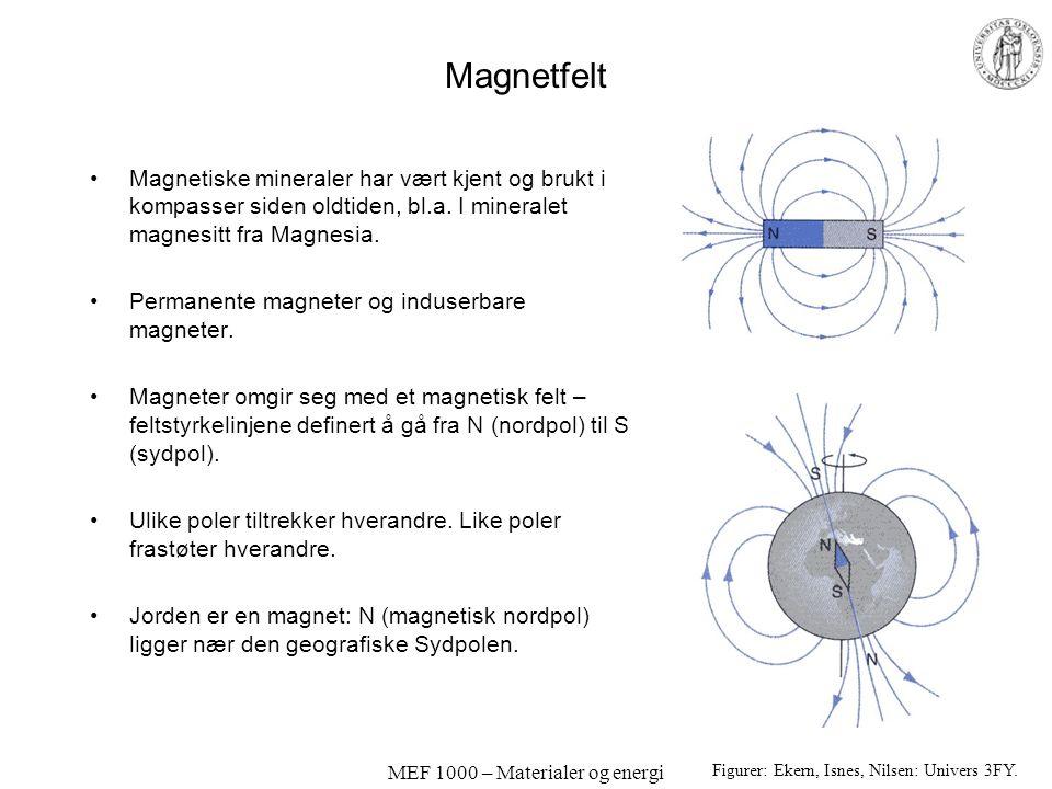 MEF 1000 – Materialer og energi Magnetfelt Magnetiske mineraler har vært kjent og brukt i kompasser siden oldtiden, bl.a.