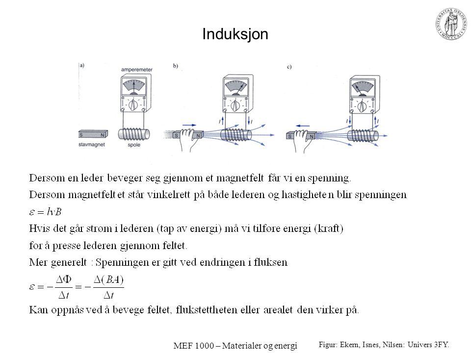 MEF 1000 – Materialer og energi Induksjon Figur: Ekern, Isnes, Nilsen: Univers 3FY.