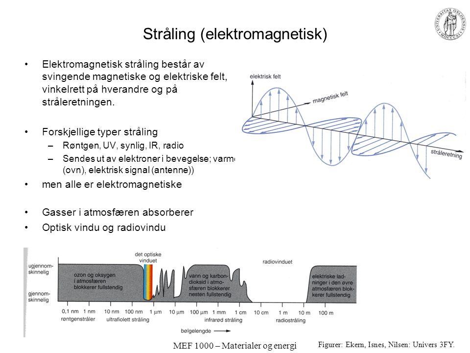 MEF 1000 – Materialer og energi Stråling (elektromagnetisk) Elektromagnetisk stråling består av svingende magnetiske og elektriske felt, vinkelrett på hverandre og på stråleretningen.