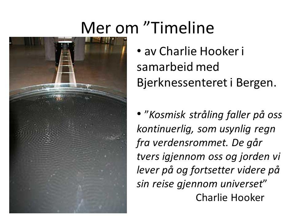 Mer om Timeline av Charlie Hooker i samarbeid med Bjerknessenteret i Bergen.
