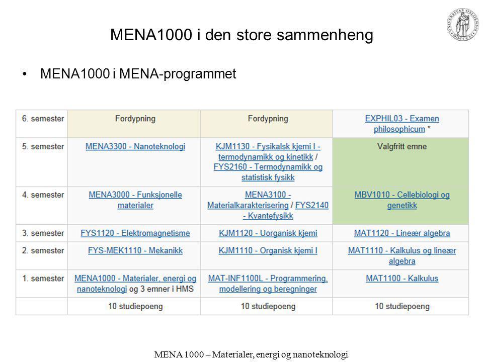 Bruk web MENA1000 kurs- og semesterside http://www.uio.no/studier/emner/matnat/kjemi/MENA1000/ http://www.uio.no/studier/emner/matnat/kjemi/MENA1000/h14/ …eller bare google MENA1000 Fronter (for informasjon, kommunikasjon, innlevering av labrapporter etc.) fronter.uio.no https://fronter.uio.no