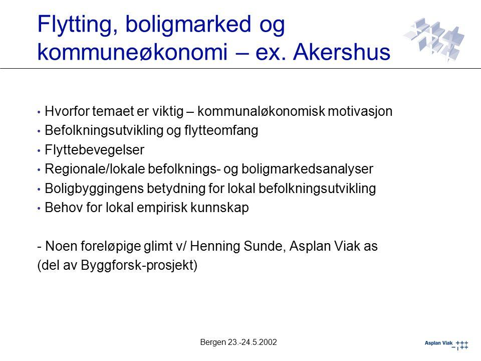 Bergen 23.-24.5.2002 Flytting, boligmarked og kommuneøkonomi – ex. Akershus Hvorfor temaet er viktig – kommunaløkonomisk motivasjon Befolkningsutvikli
