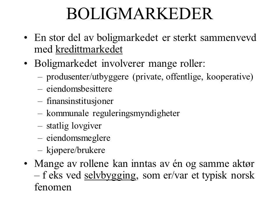 BOLIGMARKEDER En stor del av boligmarkedet er sterkt sammenvevd med kredittmarkedet Boligmarkedet involverer mange roller: –produsenter/utbyggere (private, offentlige, kooperative) –eiendomsbesittere –finansinstitusjoner –kommunale reguleringsmyndigheter –statlig lovgiver –eiendomsmeglere –kjøpere/brukere Mange av rollene kan inntas av én og samme aktør – f eks ved selvbygging, som er/var et typisk norsk fenomen