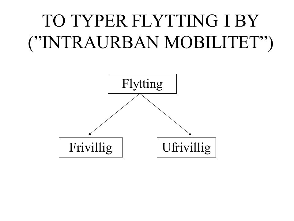 TO TYPER FLYTTING I BY ( INTRAURBAN MOBILITET ) Flytting FrivilligUfrivillig