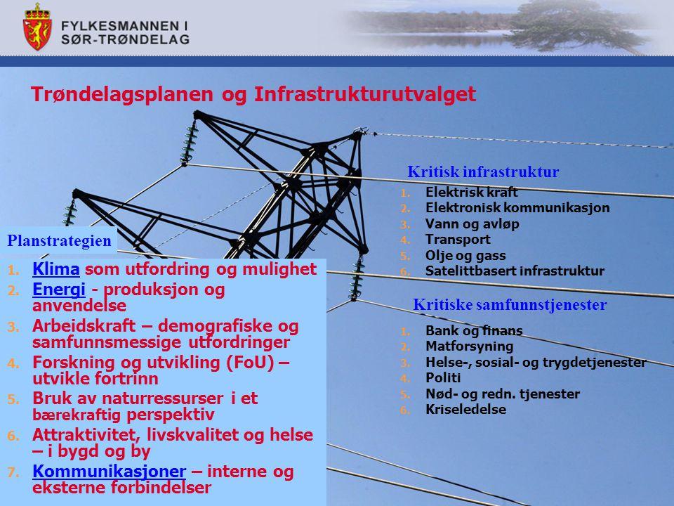 Trøndelagsplanen og Infrastrukturutvalget 1. Klima som utfordring og mulighet 2.