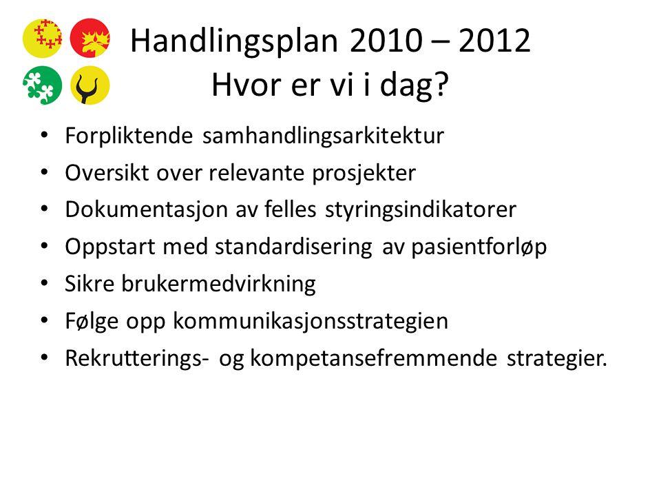 Handlingsplan 2010 – 2012 Hvor er vi i dag.