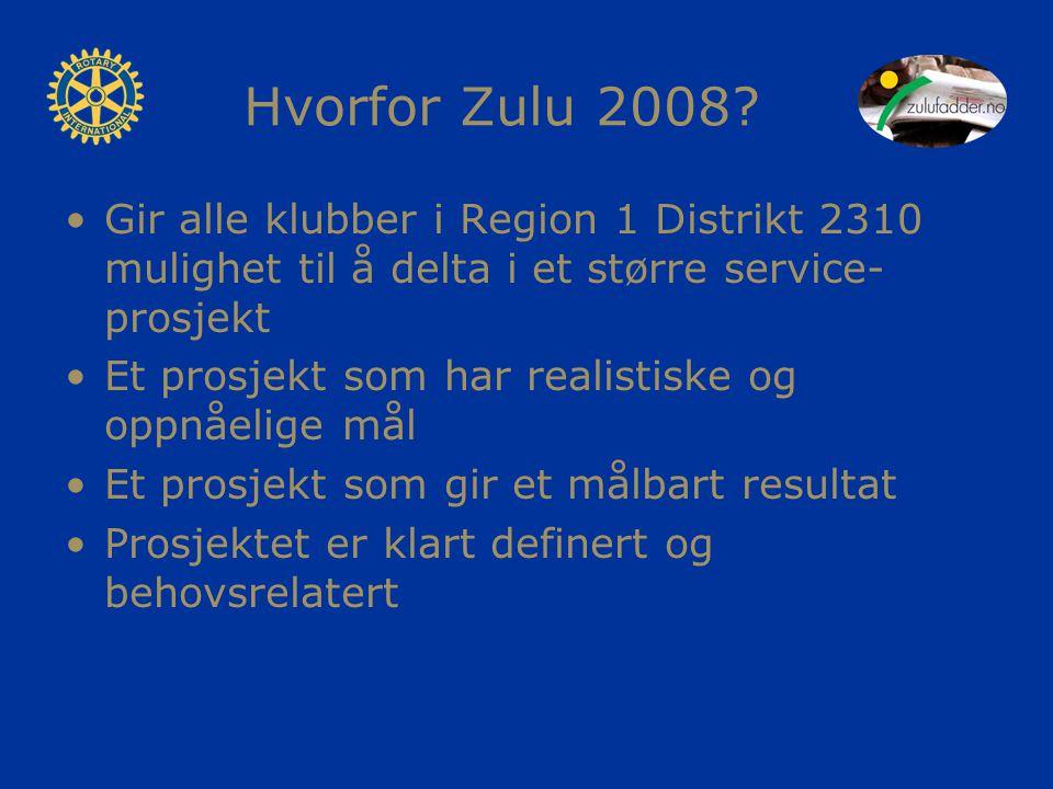Hvorfor Zulu 2008.