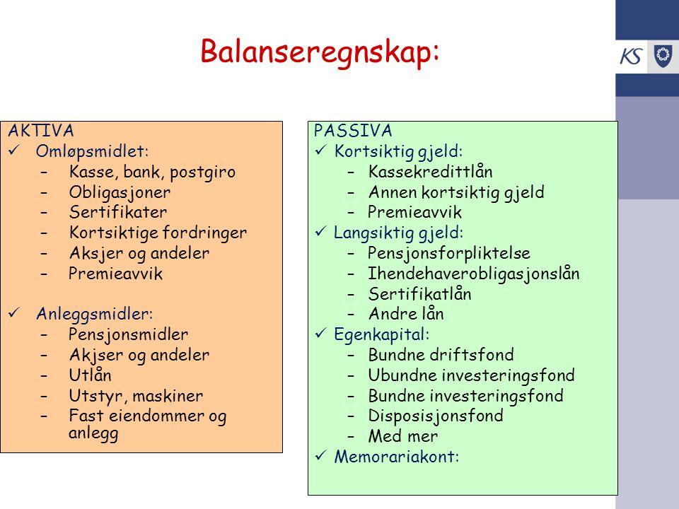 Balanseregnskap: AKTIVA Omløpsmidlet: –Kasse, bank, postgiro –Obligasjoner –Sertifikater –Kortsiktige fordringer –Aksjer og andeler –Premieavvik Anleg