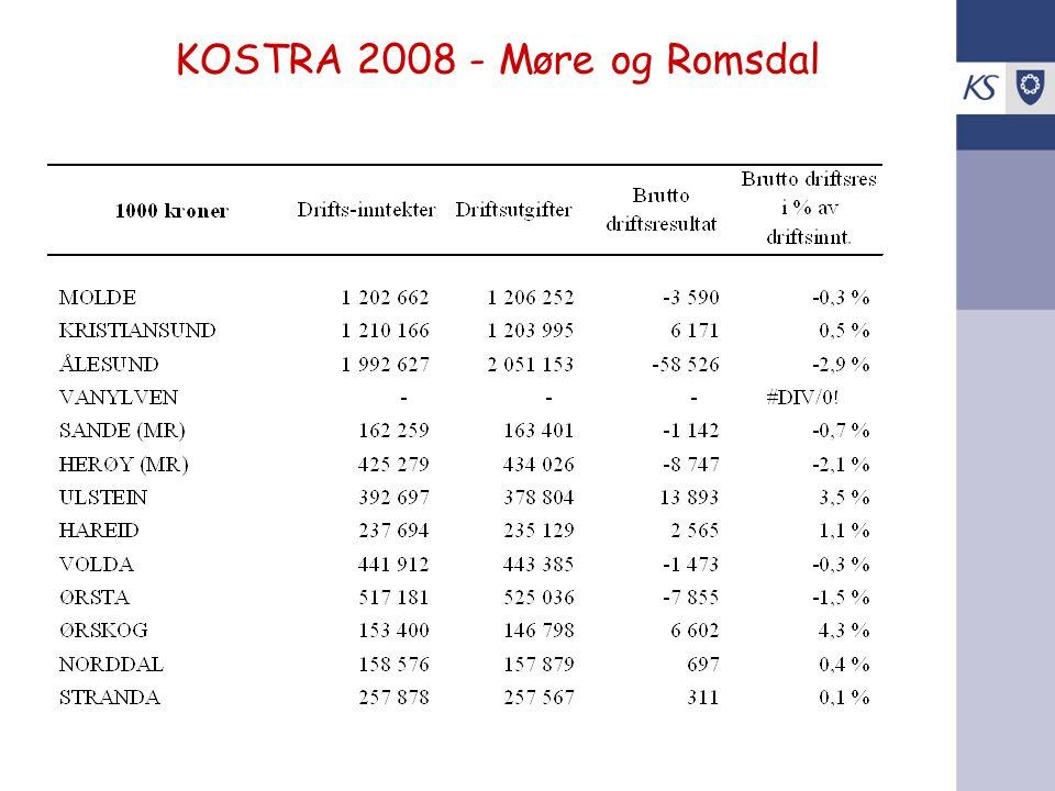 KOSTRA 2008 - Møre og Romsdal