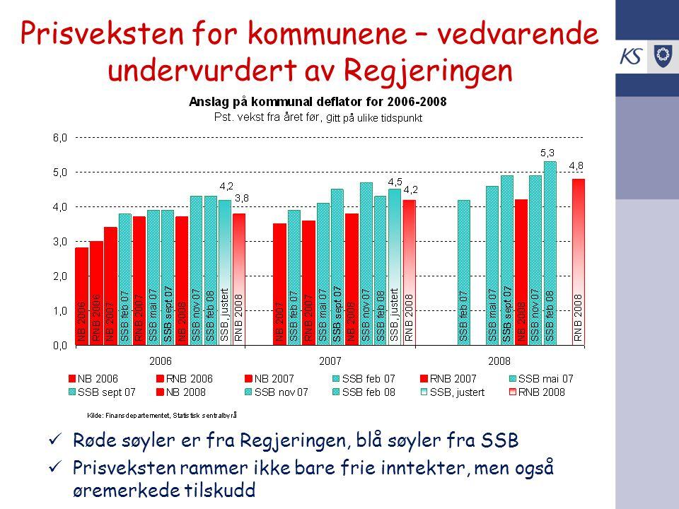 Prisveksten for kommunene – vedvarende undervurdert av Regjeringen Røde søyler er fra Regjeringen, blå søyler fra SSB Prisveksten rammer ikke bare fri