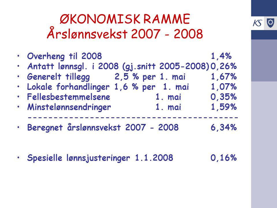 ØKONOMISK RAMME Årslønnsvekst 2007 - 2008 Overheng til 20081,4% Antatt lønnsgl. i 2008 (gj.snitt 2005-2008)0,26% Generelt tillegg 2,5 % per 1. mai1,67