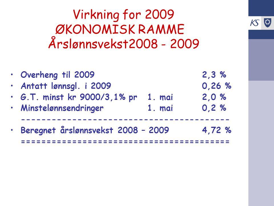 Virkning for 2009 ØKONOMISK RAMME Årslønnsvekst2008 - 2009 Overheng til 20092,3 % Antatt lønnsgl. i 20090,26 % G.T. minst kr 9000/3,1% pr 1. mai2,0 %