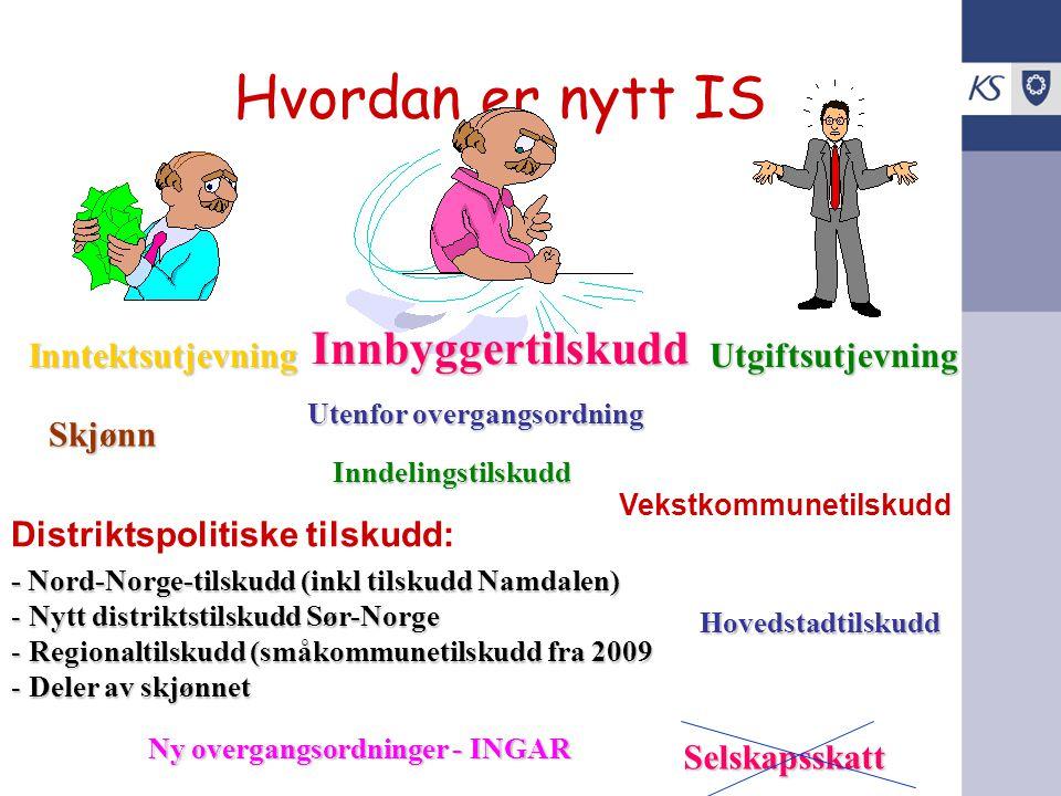 Hvordan er nytt IS Innbyggertilskudd UtgiftsutjevningInntektsutjevning Skjønn Ny overgangsordninger - INGAR - Nord-Norge-tilskudd (inkl tilskudd Namda
