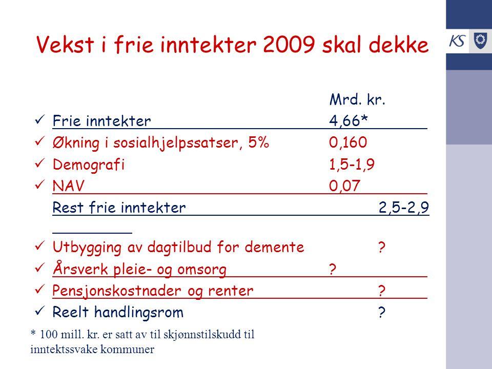 Vekst i frie inntekter 2009 skal dekke Mrd. kr. Frie inntekter4,66* Økning i sosialhjelpssatser, 5%0,160 Demografi1,5-1,9 NAV0,07 Rest frie inntekter2