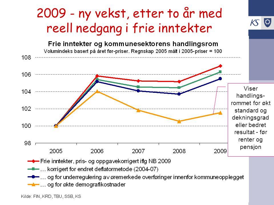 2009 - ny vekst, etter to år med reell nedgang i frie inntekter Viser handlings- rommet for økt standard og dekningsgrad eller bedret resultat - før r